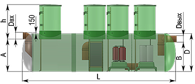 Флотенк очистные сооружения